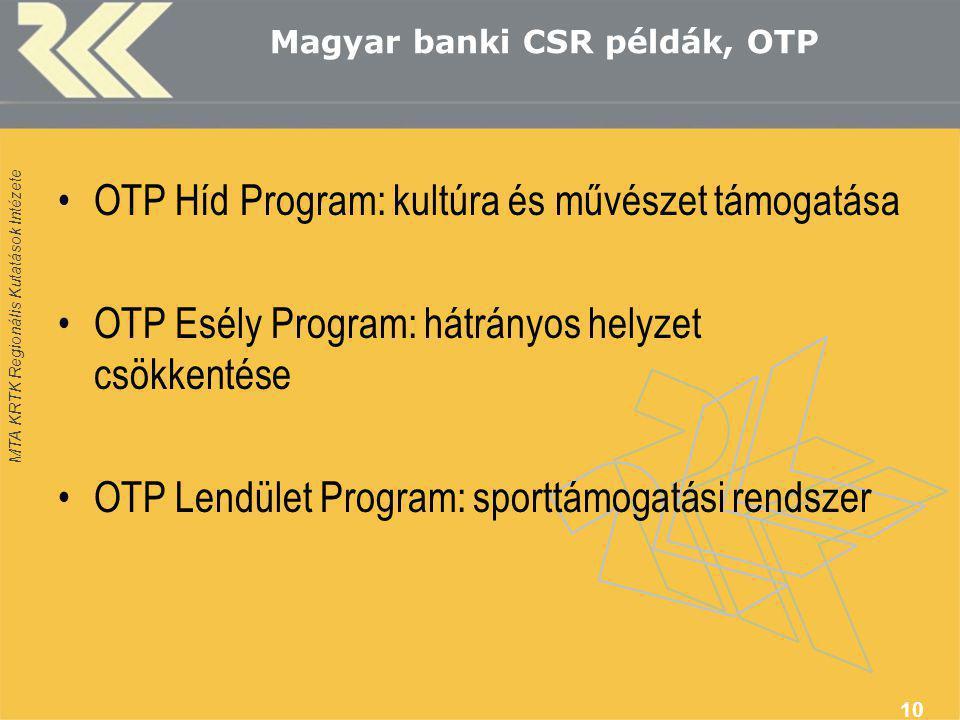 MTA KRTK Regionális Kutatások Intézete Magyar banki CSR példák, OTP •OTP Híd Program: kultúra és művészet támogatása •OTP Esély Program: hátrányos hel