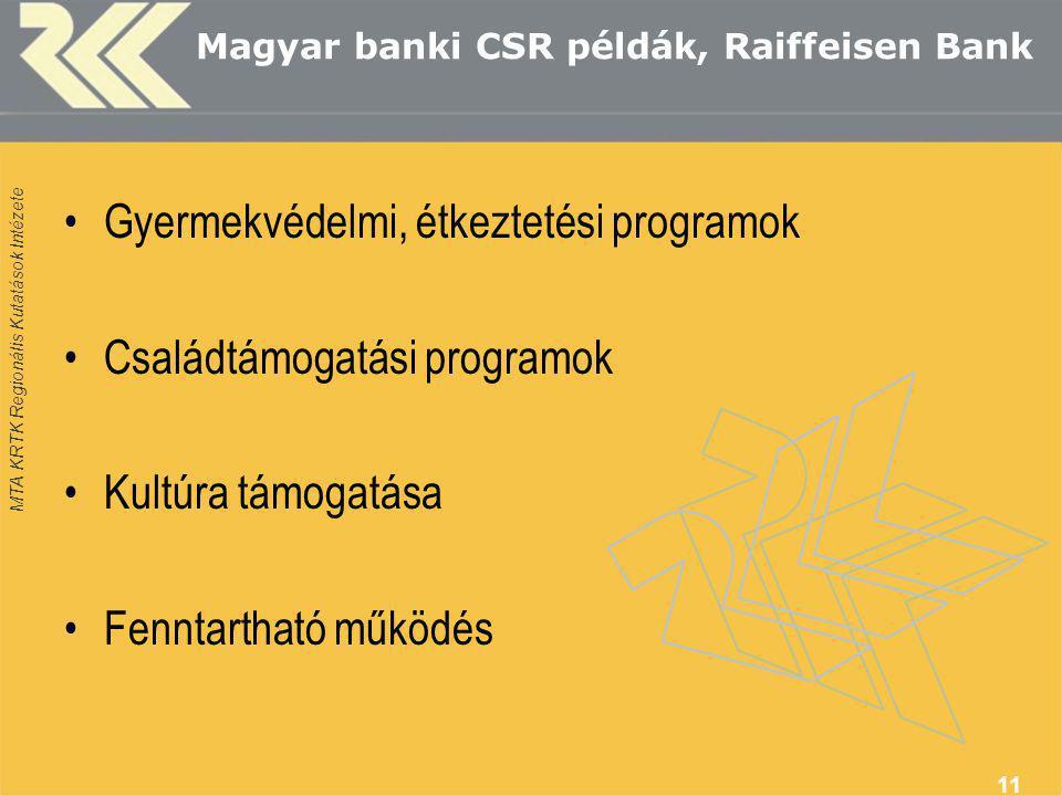 MTA KRTK Regionális Kutatások Intézete Magyar banki CSR példák, Raiffeisen Bank •Gyermekvédelmi, étkeztetési programok •Családtámogatási programok •Kultúra támogatása •Fenntartható működés 11