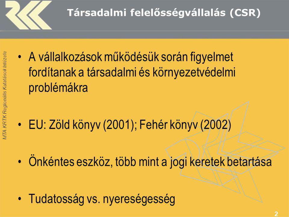 MTA KRTK Regionális Kutatások Intézete Társadalmi felelősségvállalás (CSR) •A vállalkozások működésük során figyelmet fordítanak a társadalmi és környezetvédelmi problémákra •EU: Zöld könyv (2001); Fehér könyv (2002) •Önkéntes eszköz, több mint a jogi keretek betartása •Tudatosság vs.