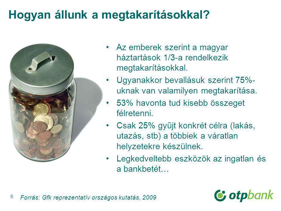 6 Hogyan állunk a megtakarításokkal.