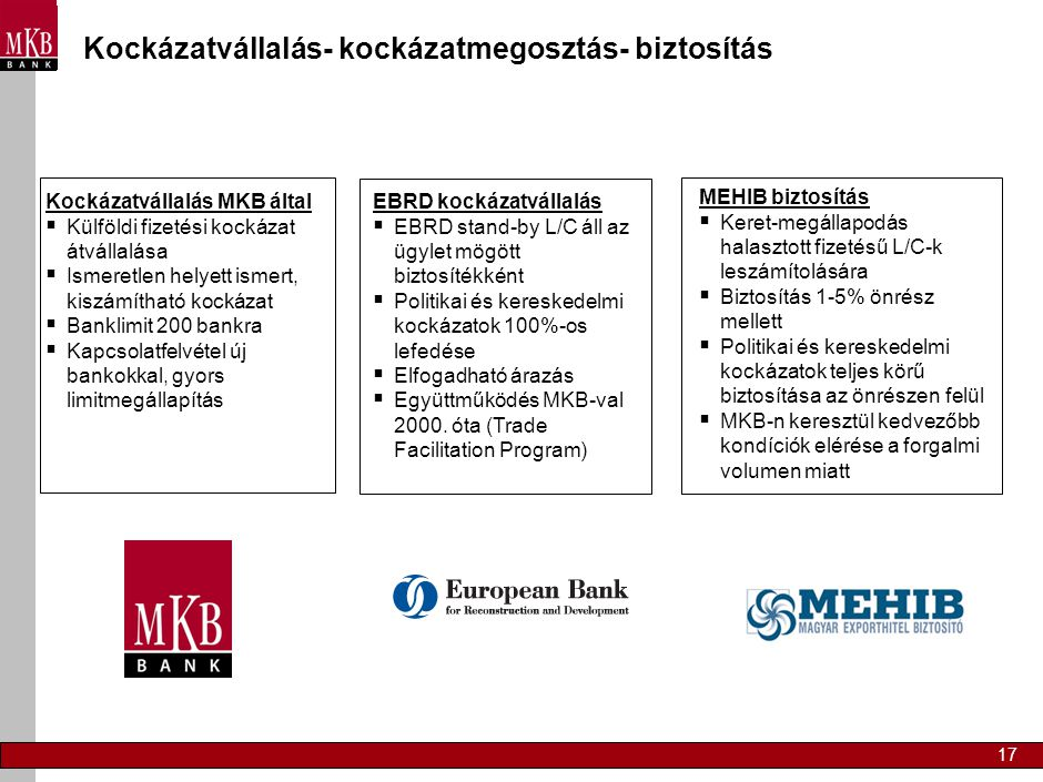 17 Kockázatvállalás- kockázatmegosztás- biztosítás MEHIB biztosítás  Keret-megállapodás halasztott fizetésű L/C-k leszámítolására  Biztosítás 1-5% ö