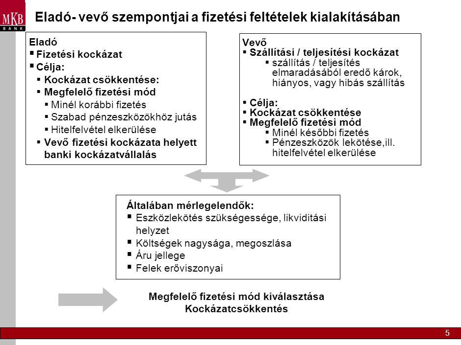 5 Eladó- vevő szempontjai a fizetési feltételek kialakításában Eladó  Fizetési kockázat  Célja:  Kockázat csökkentése:  Megfelelő fizetési mód  M