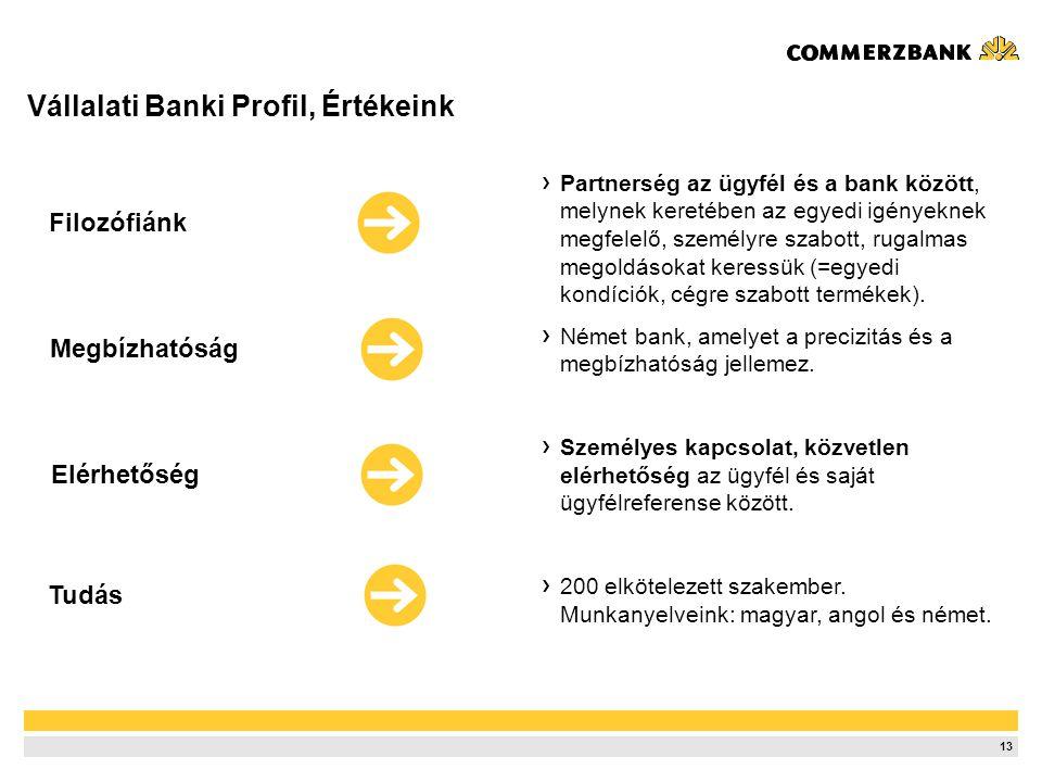 13 Vállalati Banki Profil, Értékeink Partnerség az ügyfél és a bank között, melynek keretében az egyedi igényeknek megfelelő, személyre szabott, rugalmas megoldásokat keressük (=egyedi kondíciók, cégre szabott termékek).