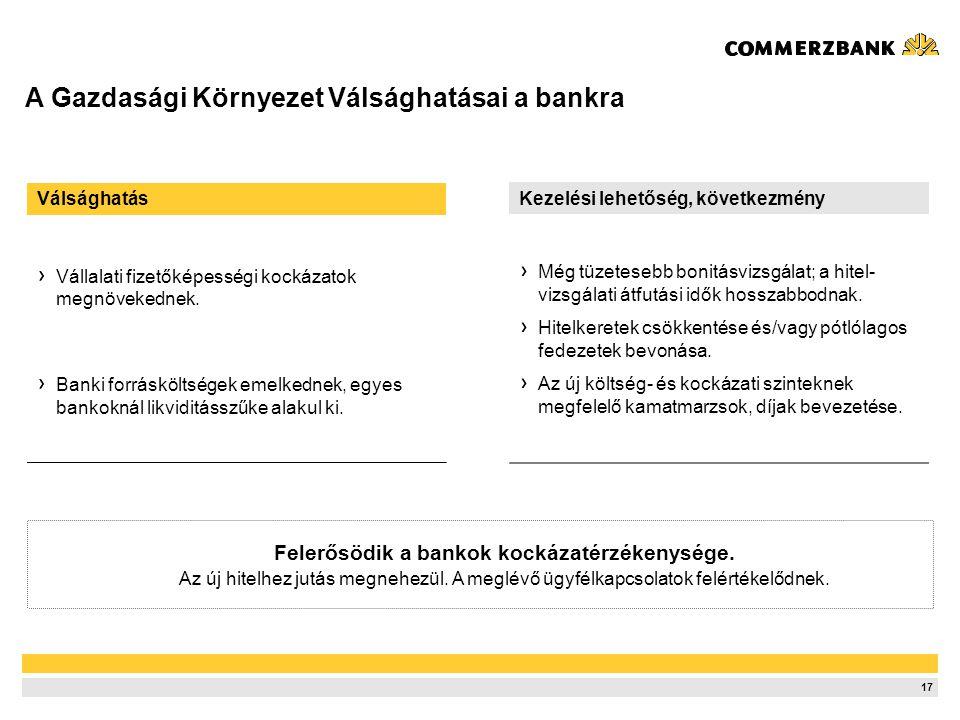 17 A Gazdasági Környezet Válsághatásai a bankra Válsághatás Vállalati fizetőképességi kockázatok megnövekednek. Banki forrásköltségek emelkednek, egye
