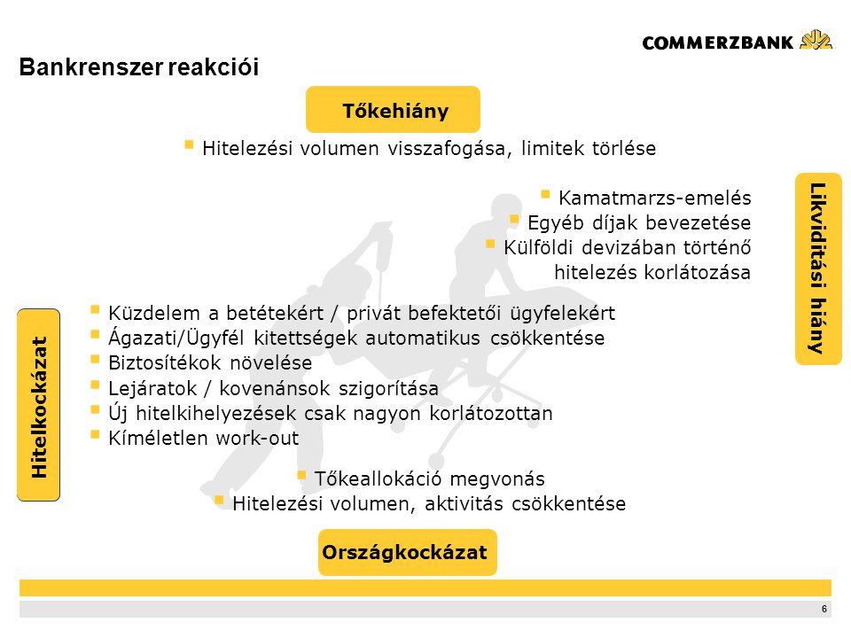"""7 Bank - Ügyfél kapcsolat: Mi kell a """"megacélosodáshoz Ügyfél Bank  Nyílt kommunikáció, bizalom  Ésszerű díjak elfogadása  Szabad biztosítékok mozgósítása  Kapcsolat erősítés: pl."""