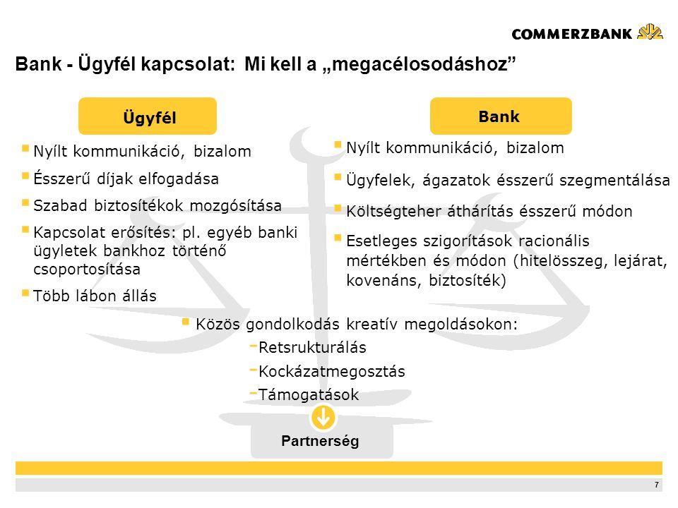 """7 Bank - Ügyfél kapcsolat: Mi kell a """"megacélosodáshoz"""" Ügyfél Bank  Nyílt kommunikáció, bizalom  Ésszerű díjak elfogadása  Szabad biztosítékok moz"""
