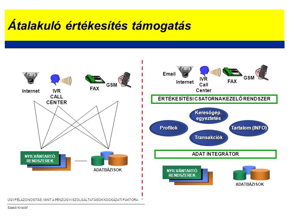 ÜGYFÉLAZONOSíTÁS, MINT A PÉNZÜGYI SZOLGÁLTATÁSOK KOCKÁZATI FAKTORA Szabó Kristóf Átalakuló értékesítés támogatás ÉRTÉKESÍTÉSI CSATORNA KEZELŐ RENDSZER ADAT INTEGRÁTOR FAX Internet Email IVR Call Center GSM Tartalom (INFO) Profilok Transakciók Keresőgép.egyeztetés ADATBÁZISOK NYILVÁNTARTÓ RENDSZEREK ADATBÁZISOK NYILVÁNTARTÓ RENDSZEREK FAX InternetIVR CALL CENTER GSM