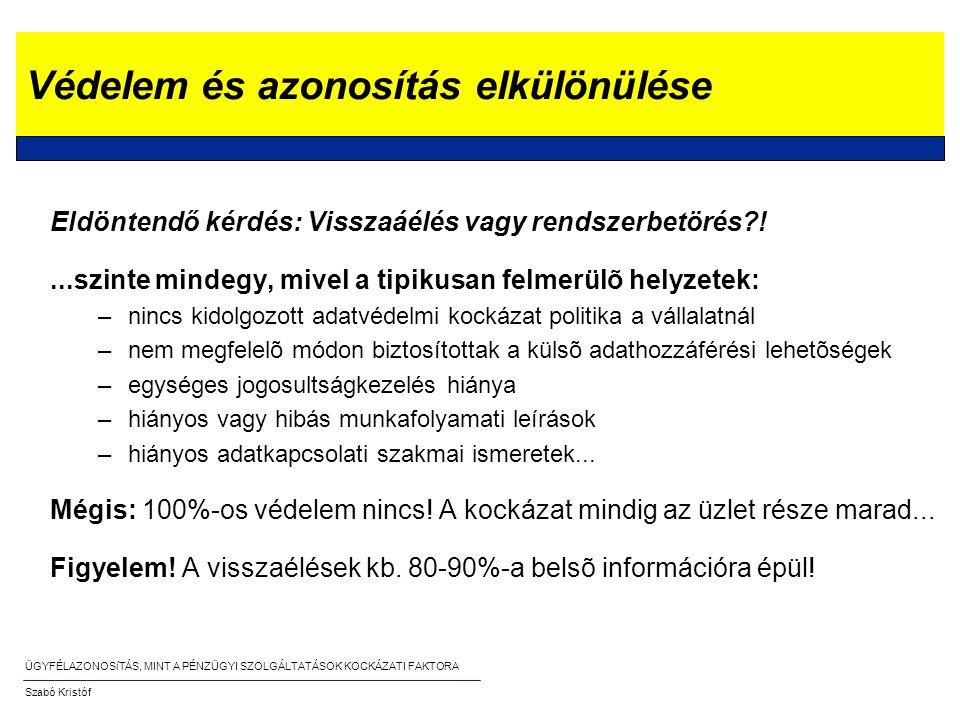 ÜGYFÉLAZONOSíTÁS, MINT A PÉNZÜGYI SZOLGÁLTATÁSOK KOCKÁZATI FAKTORA Szabó Kristóf Köszönöm kristofszabo@raiffeisen.hu