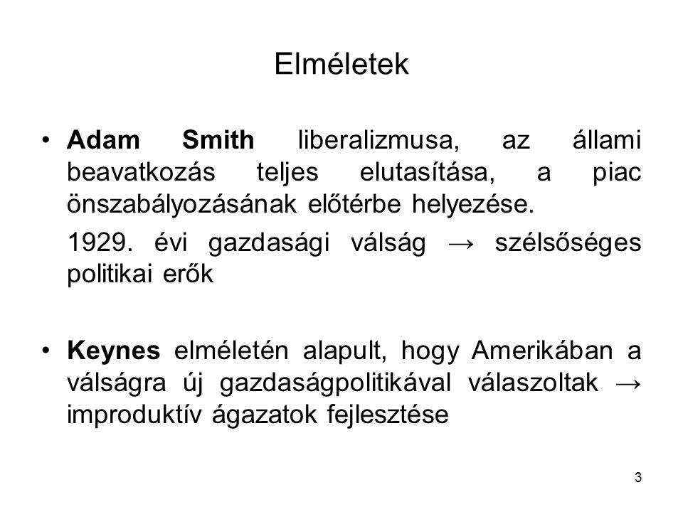 4 A pénzintézetek típusai 1.Magyarországon az 1987-es áttéréssel a Jegybank mellett döntően kereskedelmi bankok jöttek létre.