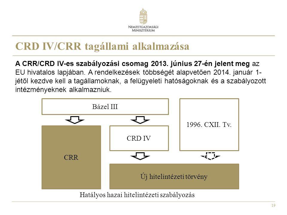 19 A CRR/CRD IV-es szabályozási csomag 2013. június 27-én jelent meg az EU hivatalos lapjában. A rendelkezések többségét alapvetően 2014. január 1- jé