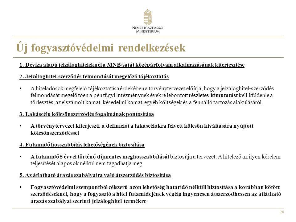 28 Új fogyasztóvédelmi rendelkezések 1. Deviza alapú jelzáloghiteleknél a MNB/saját középárfolyam alkalmazásának kiterjesztése 2. Jelzáloghitel-szerző