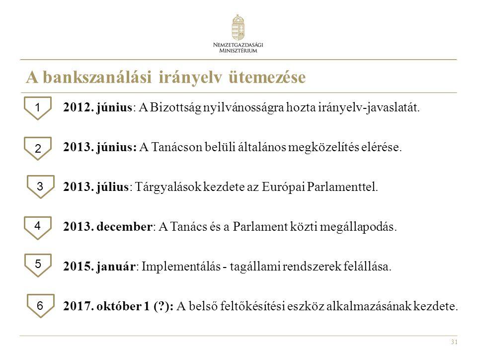 31 2012. június: A Bizottság nyilvánosságra hozta irányelv-javaslatát. 2013. június: A Tanácson belüli általános megközelítés elérése. 2013. július: T
