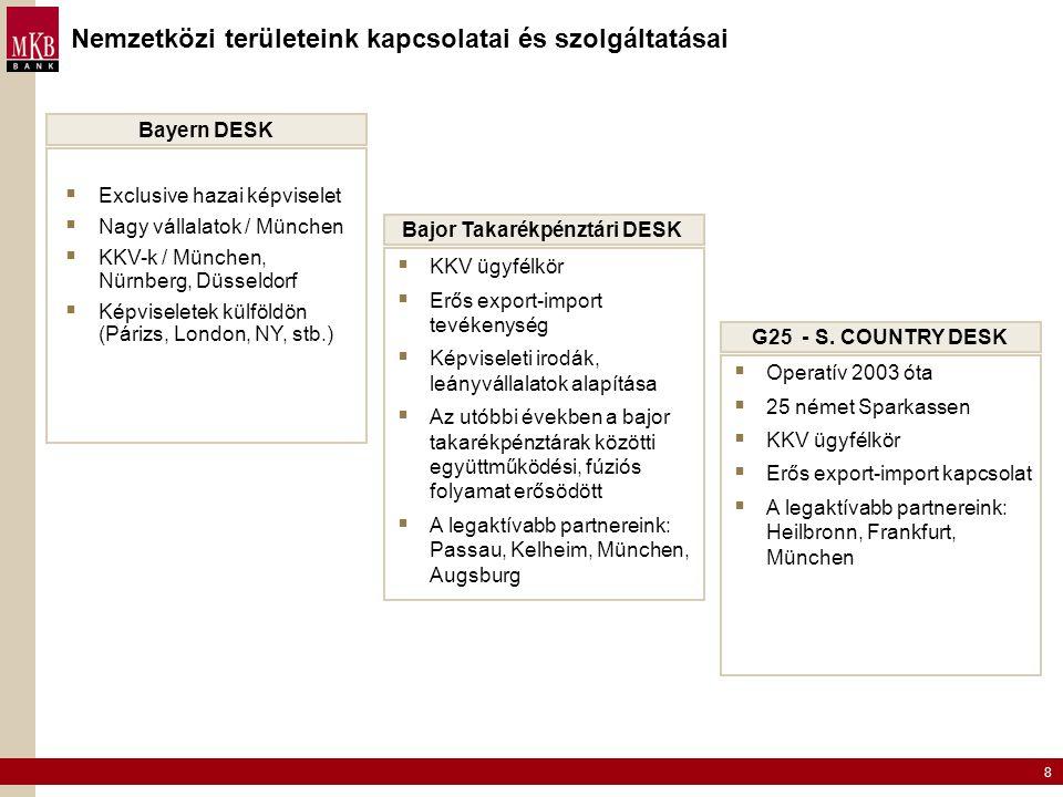 8 Nemzetközi területeink kapcsolatai és szolgáltatásai Bayern DESK Bajor Takarékpénztári DESK G25 - S. COUNTRY DESK  Exclusive hazai képviselet  Nag