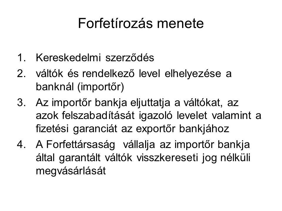 Forfetírozás menete 1.Kereskedelmi szerződés 2.váltók és rendelkező level elhelyezése a banknál (importőr) 3.Az importőr bankja eljuttatja a váltókat,