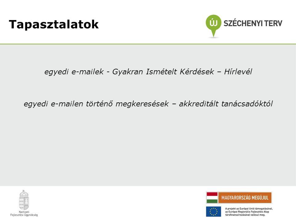 Köszönöm megtisztelő figyelmüket.Horváth László Magyar Vállalkozásfejlesztési Alapítvány 2011.