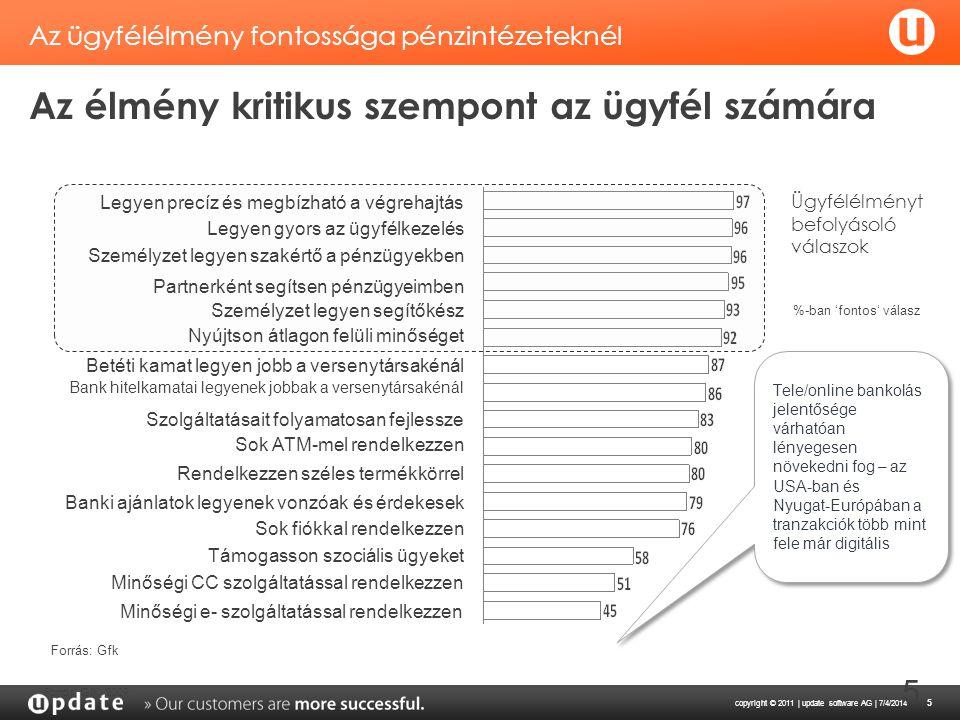 copyright © 2011 | update software AG | 7/4/2014 5 Az élmény kritikus szempont az ügyfél számára %-ban 'fontos' válasz Forrás: GfK, 2009 Tele/online b