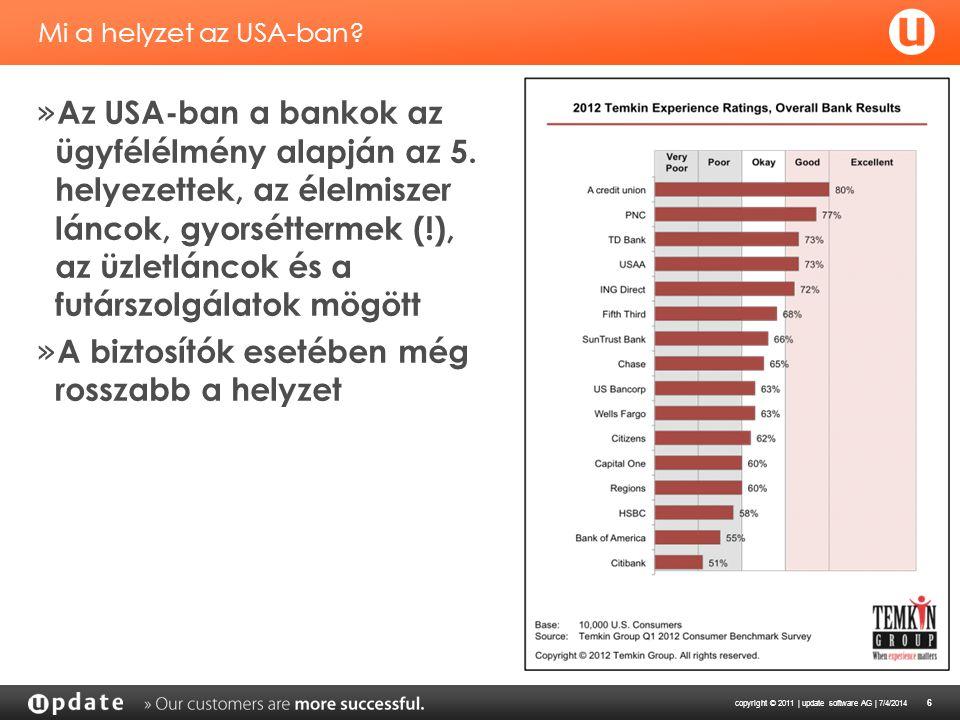 copyright © 2011 | update software AG | 7/4/2014 6 Mi a helyzet az USA-ban? » Az USA-ban a bankok az ügyfélélmény alapján az 5. helyezettek, az élelmi