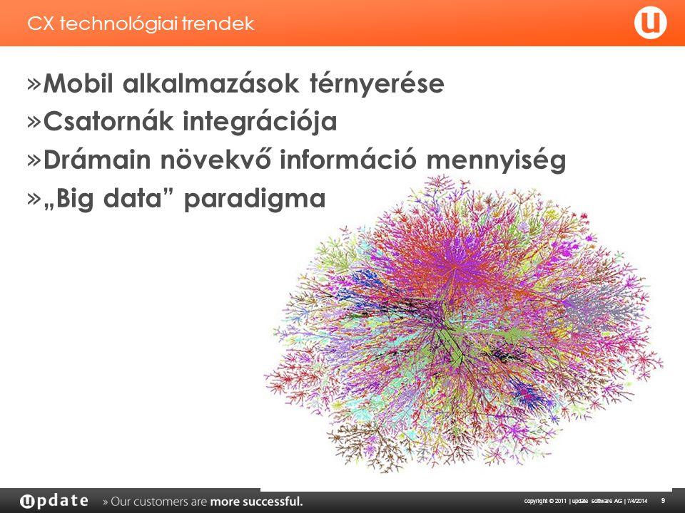 copyright © 2011 | update software AG | 7/4/2014 9 CX technológiai trendek » Mobil alkalmazások térnyerése » Csatornák integrációja » Drámain növekvő