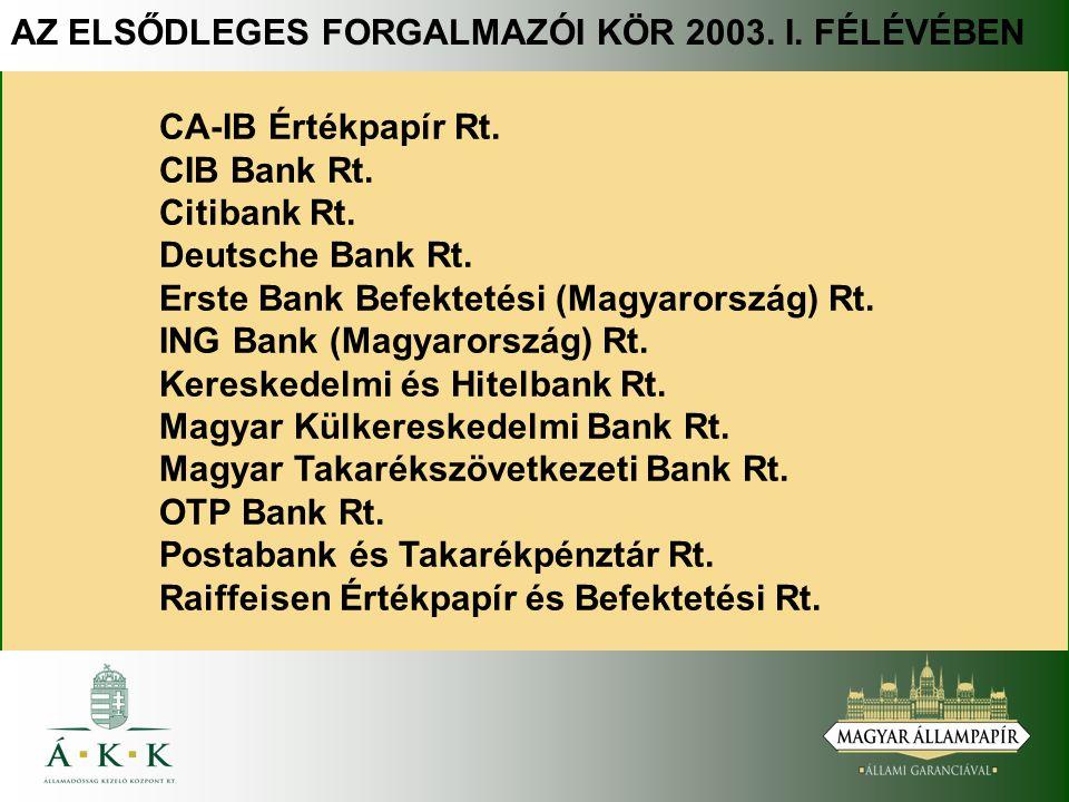CA-IB Értékpapír Rt. CIB Bank Rt. Citibank Rt. Deutsche Bank Rt. Erste Bank Befektetési (Magyarország) Rt. ING Bank (Magyarország) Rt. Kereskedelmi és
