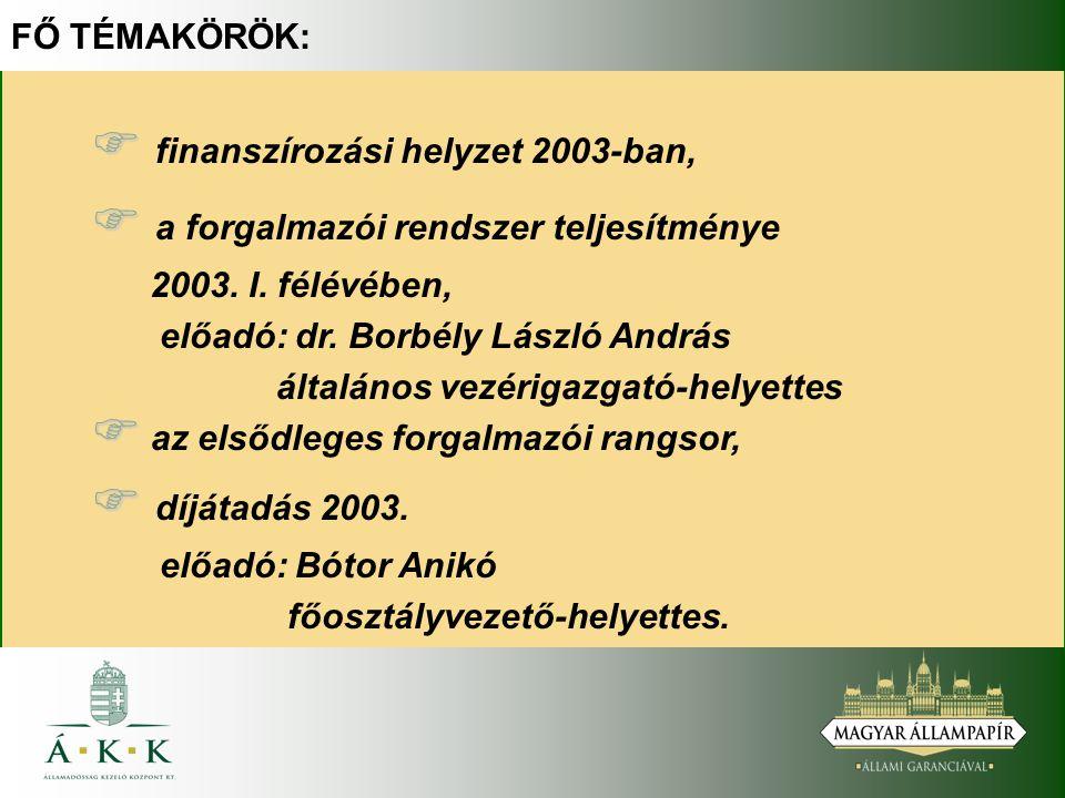 DISZKONT KINCSTÁRJEGYEK 4.Postabank Rt. 2. OTP Bank Rt.
