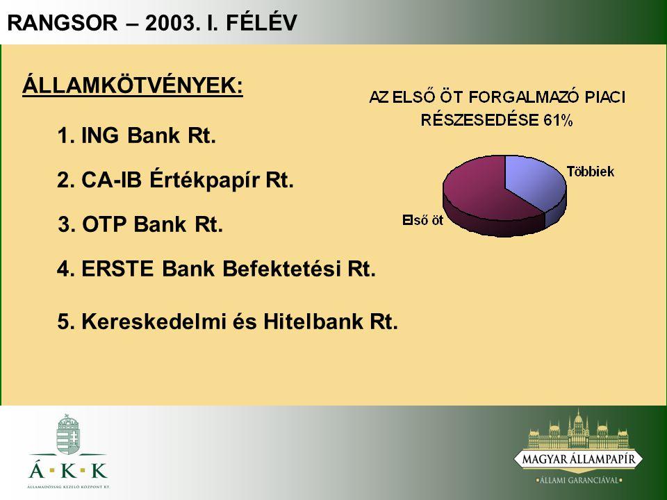 ÁLLAMKÖTVÉNYEK: 1. ING Bank Rt. 2. CA-IB Értékpapír Rt. 3. OTP Bank Rt. 4. ERSTE Bank Befektetési Rt. 5. Kereskedelmi és Hitelbank Rt. RANGSOR – 2003.
