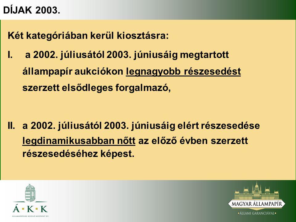 Két kategóriában kerül kiosztásra: I. a 2002. júliusától 2003. júniusáig megtartott állampapír aukciókon legnagyobb részesedést szerzett elsődleges fo