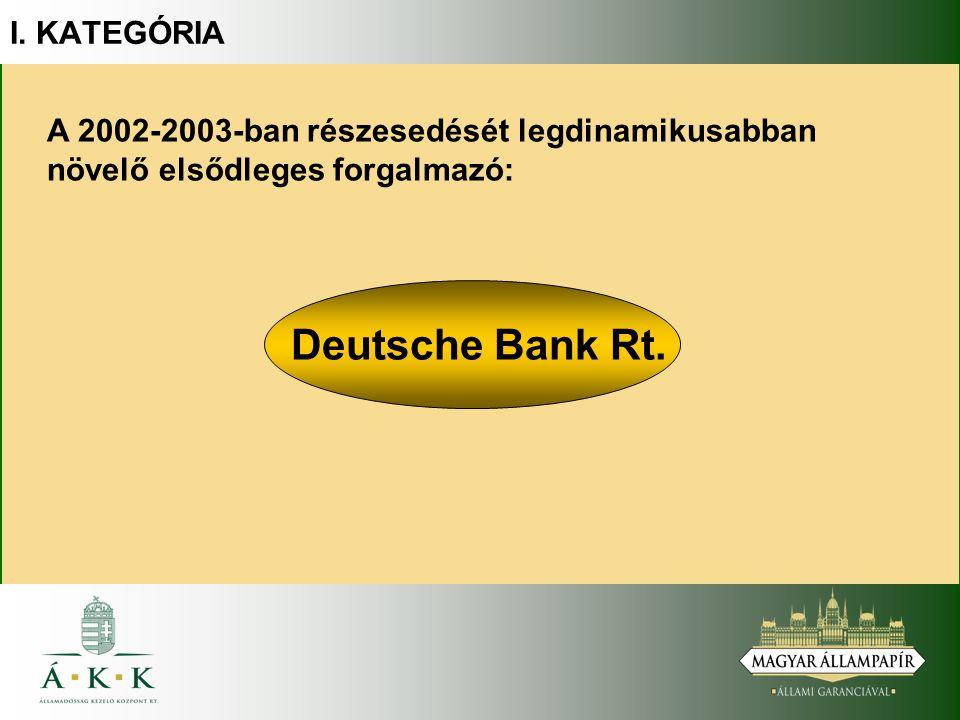 A 2002-2003-ban részesedését legdinamikusabban növelő elsődleges forgalmazó: Deutsche Bank Rt. I. KATEGÓRIA