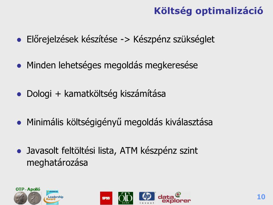 OTP - Apolló 10 Költség optimalizáció l Előrejelzések készítése -> Készpénz szükséglet l Minden lehetséges megoldás megkeresése l Dologi + kamatköltsé