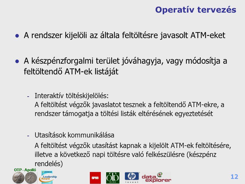OTP - Apolló 12 Operatív tervezés l A rendszer kijelöli az általa feltöltésre javasolt ATM-eket l A készpénzforgalmi terület jóváhagyja, vagy módosítj