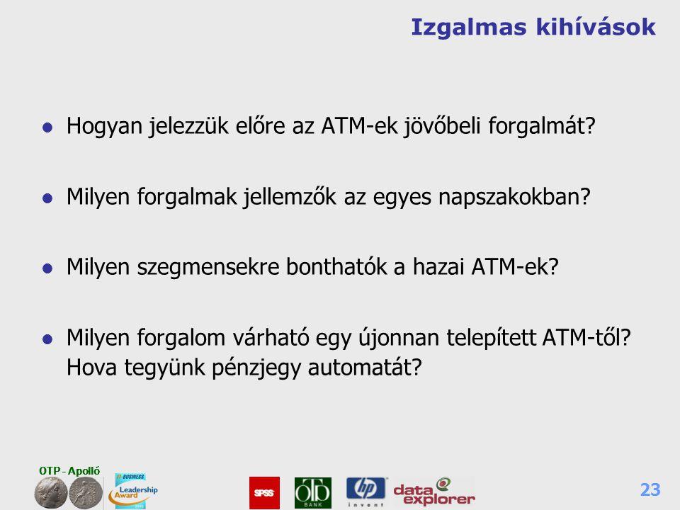 OTP - Apolló 23 Izgalmas kihívások l Hogyan jelezzük előre az ATM-ek jövőbeli forgalmát? l Milyen forgalmak jellemzők az egyes napszakokban? l Milyen