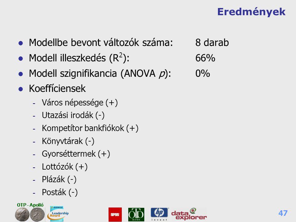 OTP - Apolló 47 Eredmények l Modellbe bevont változók száma: 8 darab l Modell illeszkedés (R 2 ):66% l Modell szignifikancia (ANOVA p):0% l Koeffícien