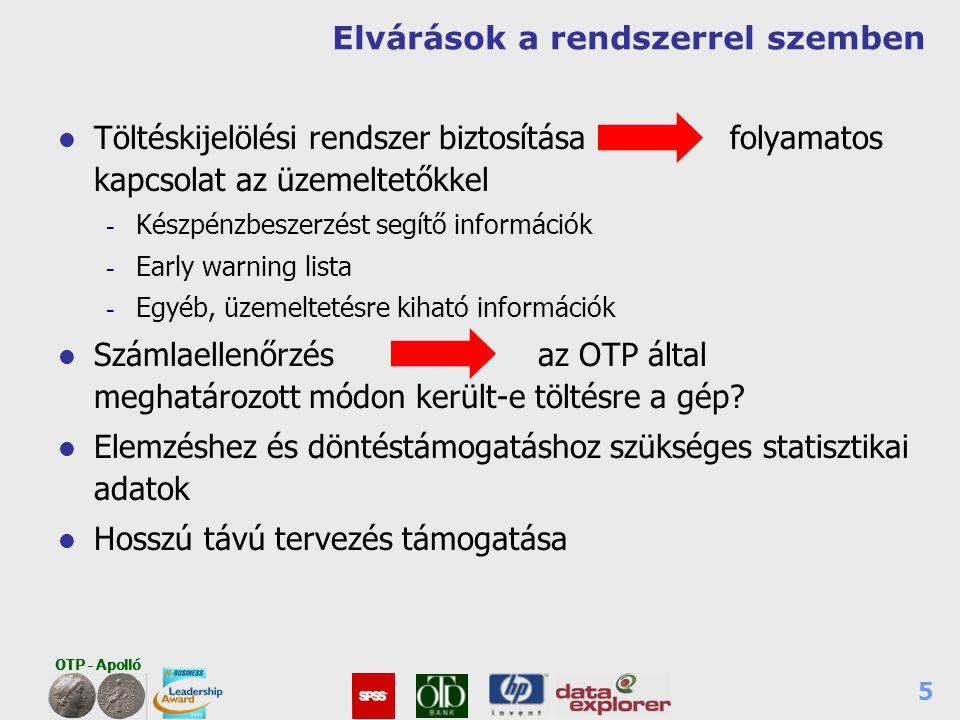 OTP - Apolló 46 Eredmények Valós forgalom Becsült forgalom 25.000 főnél nagyobb települések fióki ATM modellje