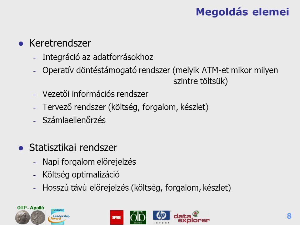 OTP - Apolló 8 Megoldás elemei l Keretrendszer - Integráció az adatforrásokhoz - Operatív döntéstámogató rendszer (melyik ATM-et mikor milyen szintre