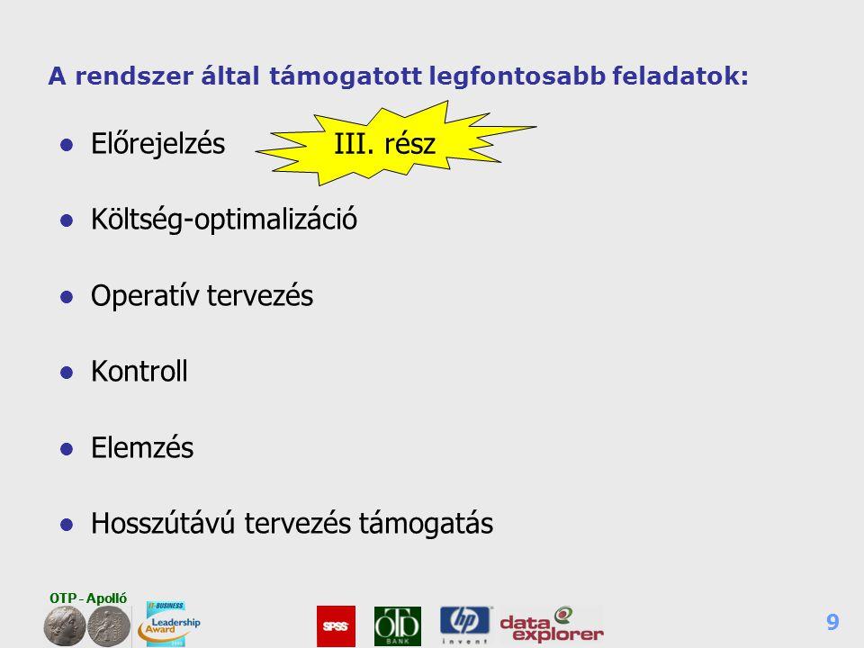 OTP - Apolló 40 Szegmentálás alapja Napi forgalmi adatok ATM demográfiai adatok (pl.: régió, név, üzemeltető) Előrejelző modell (pl.: koeffíciensek, pontosság) Mindezek együtt