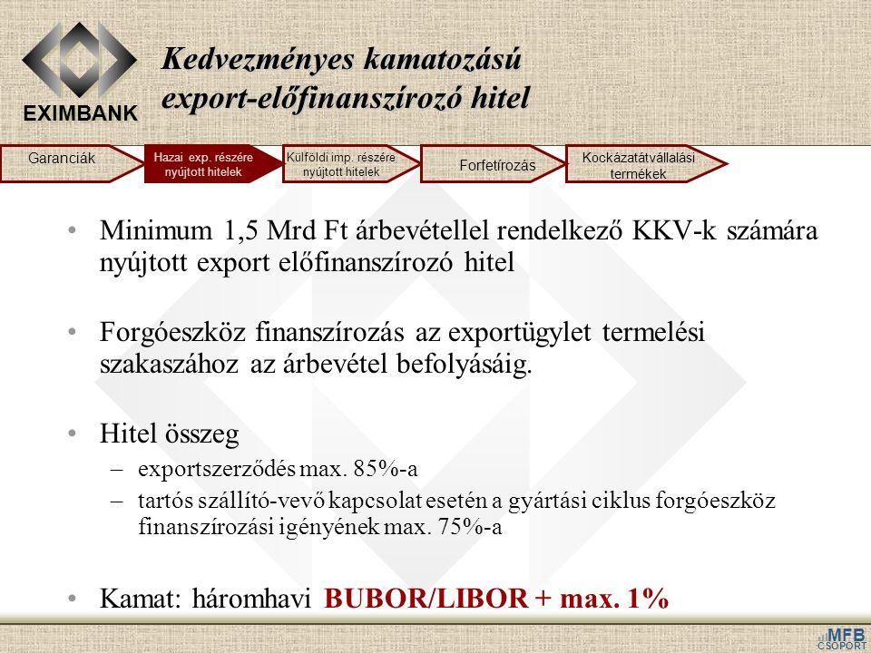 EXIMBANK MFB CSOPORT Kedvezményes kamatozású export-előfinanszírozó hitel •Minimum 1,5 Mrd Ft árbevétellel rendelkező KKV-k számára nyújtott export el