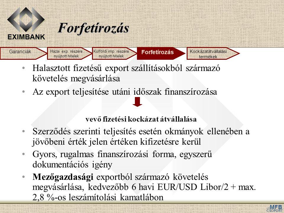 EXIMBANK MFB CSOPORT Forfetírozás •Halasztott fizetésű export szállításokból származó követelés megvásárlása •Az export teljesítése utáni időszak fina