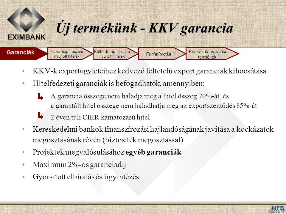 EXIMBANK MFB CSOPORT Új termékünk - KKV garancia •KKV-k exportügyleteihez kedvező feltételű export garanciák kibocsátása •Hitelfedezeti garanciák is b