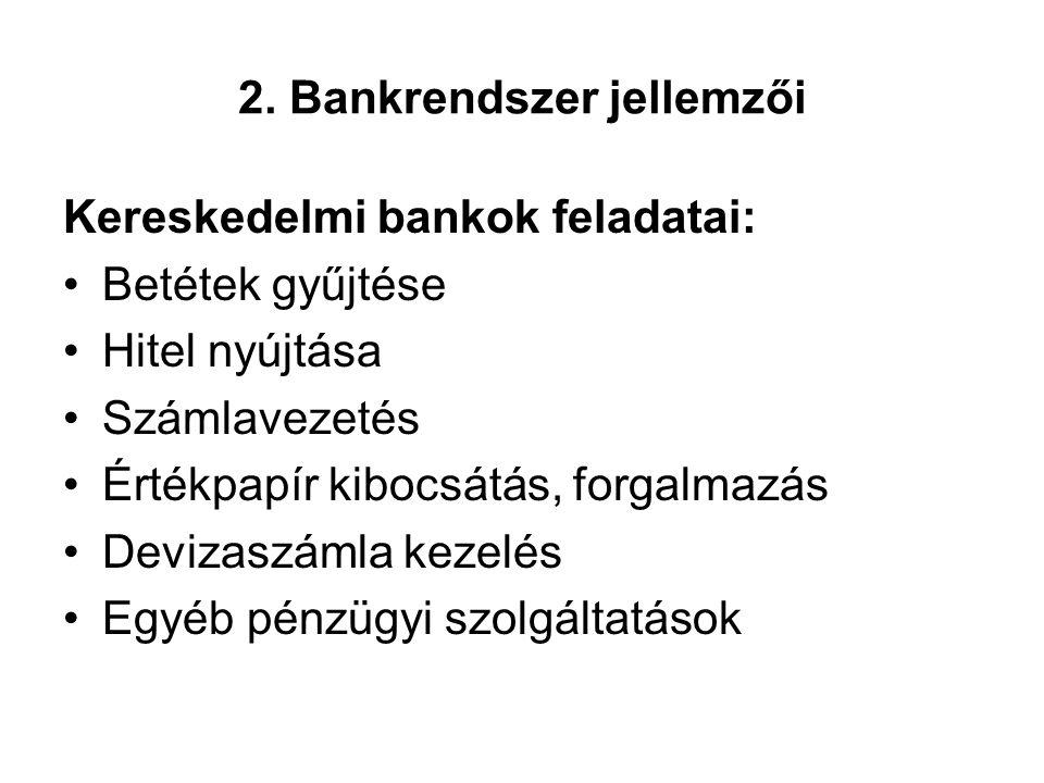 2. Bankrendszer jellemzői Kereskedelmi bankok feladatai: •Betétek gyűjtése •Hitel nyújtása •Számlavezetés •Értékpapír kibocsátás, forgalmazás •Devizas