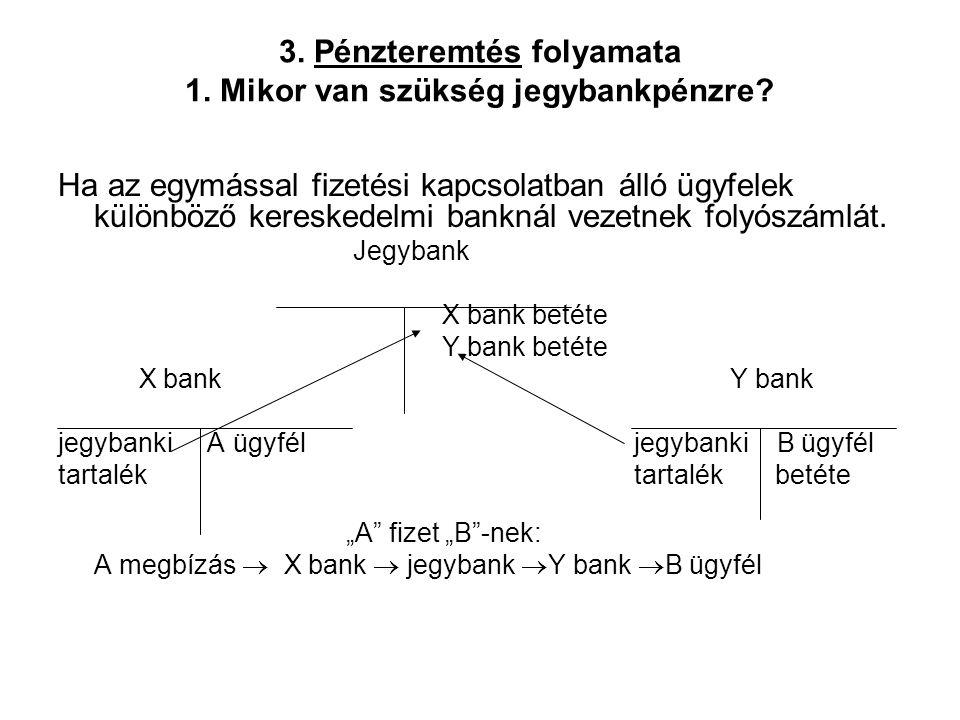 3. Pénzteremtés folyamata 1. Mikor van szükség jegybankpénzre? Ha az egymással fizetési kapcsolatban álló ügyfelek különböző kereskedelmi banknál veze