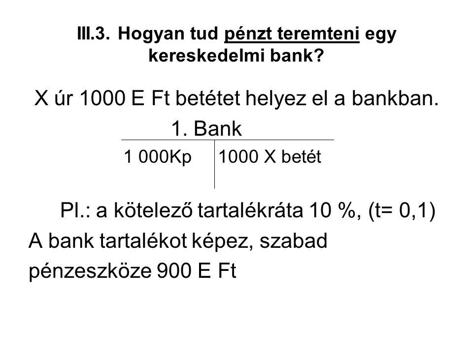 III.3. Hogyan tud pénzt teremteni egy kereskedelmi bank? X úr 1000 E Ft betétet helyez el a bankban. 1. Bank 1 000Kp1000 X betét Pl.: a kötelező tarta