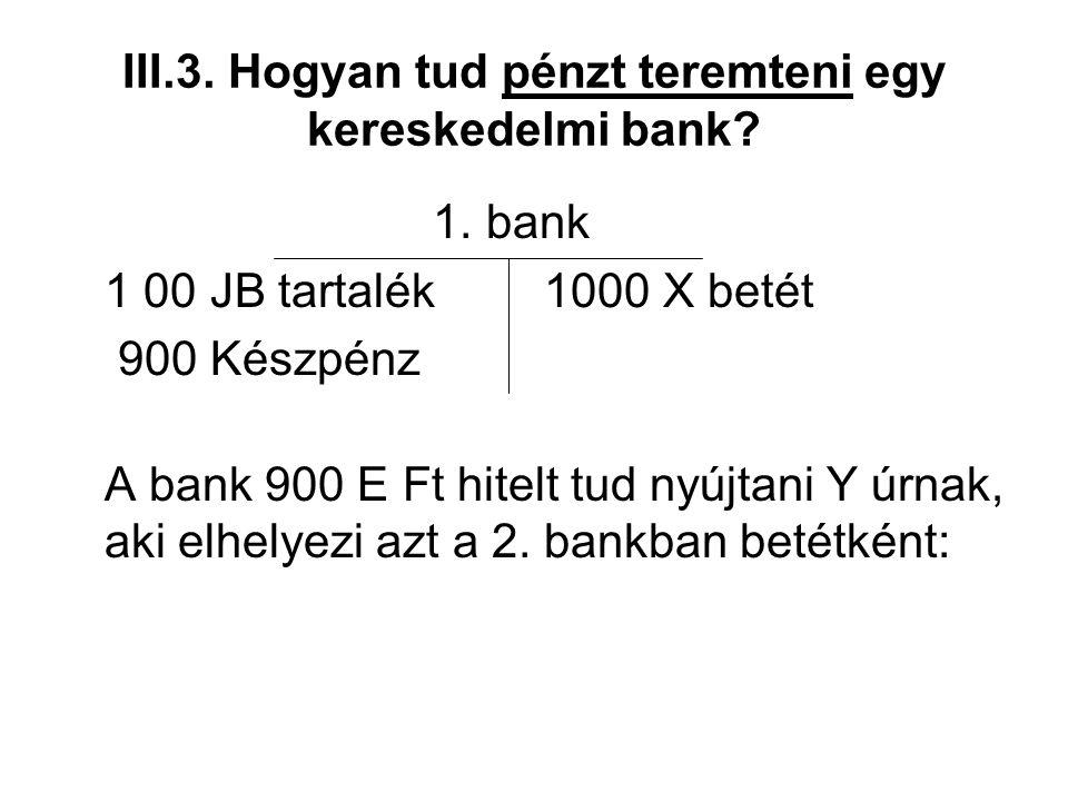 III.3. Hogyan tud pénzt teremteni egy kereskedelmi bank? 1. bank 1 00 JB tartalék 1000 X betét 900 Készpénz A bank 900 E Ft hitelt tud nyújtani Y úrna