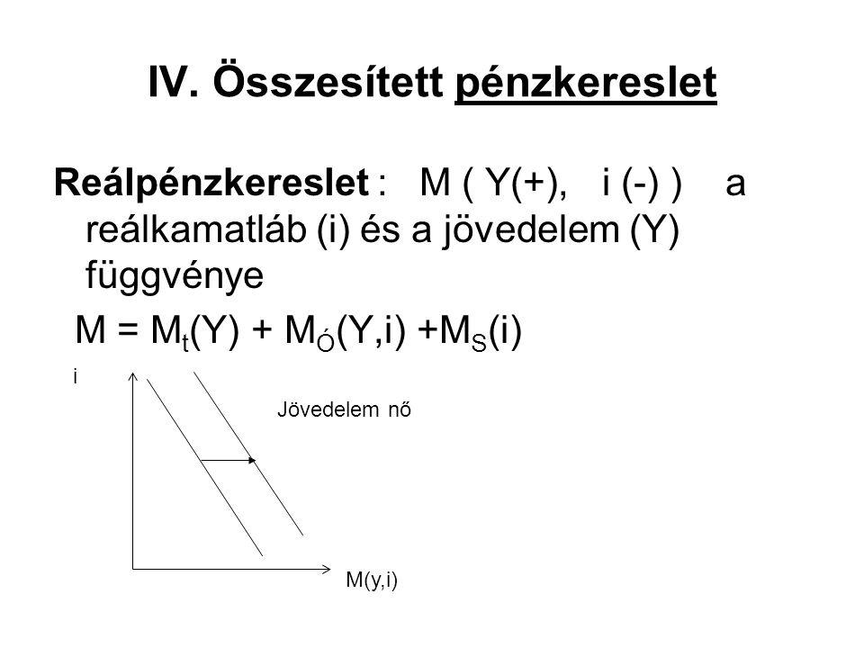 IV. Összesített pénzkereslet Reálpénzkereslet : M ( Y(+), i (-) ) a reálkamatláb (i) és a jövedelem (Y) függvénye M = M t (Y) + M Ó (Y,i) +M S (i) M(y