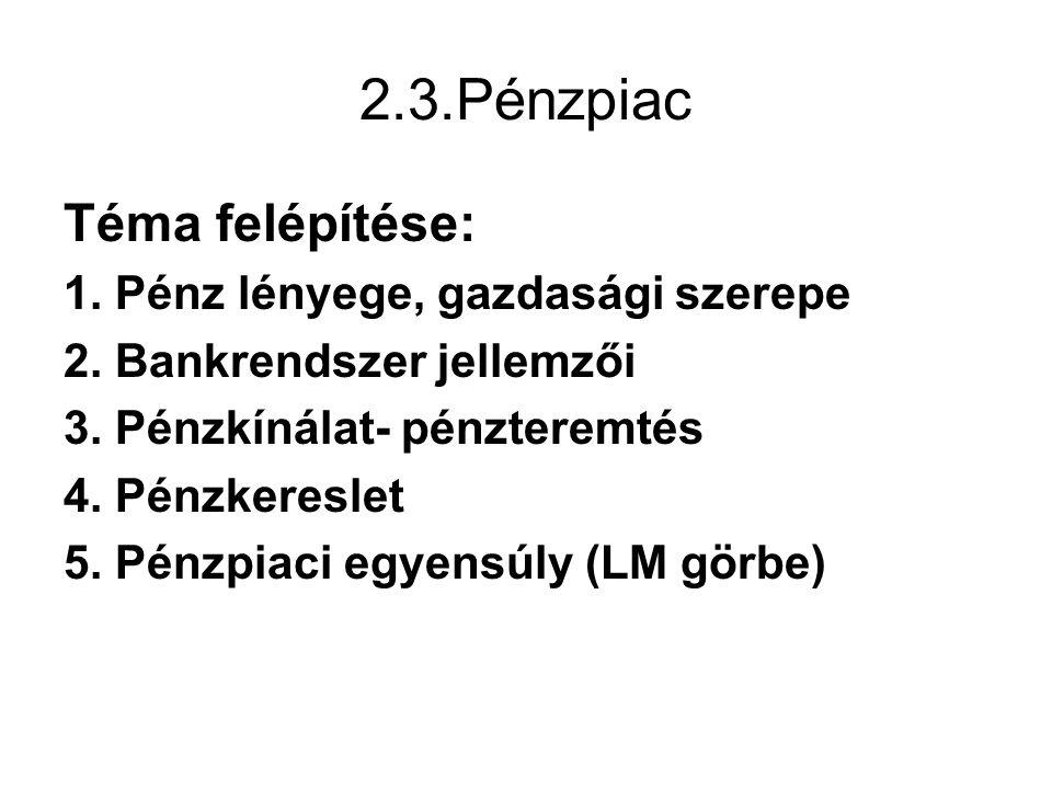 2.3.Pénzpiac Téma felépítése: 1. Pénz lényege, gazdasági szerepe 2. Bankrendszer jellemzői 3. Pénzkínálat- pénzteremtés 4. Pénzkereslet 5. Pénzpiaci e