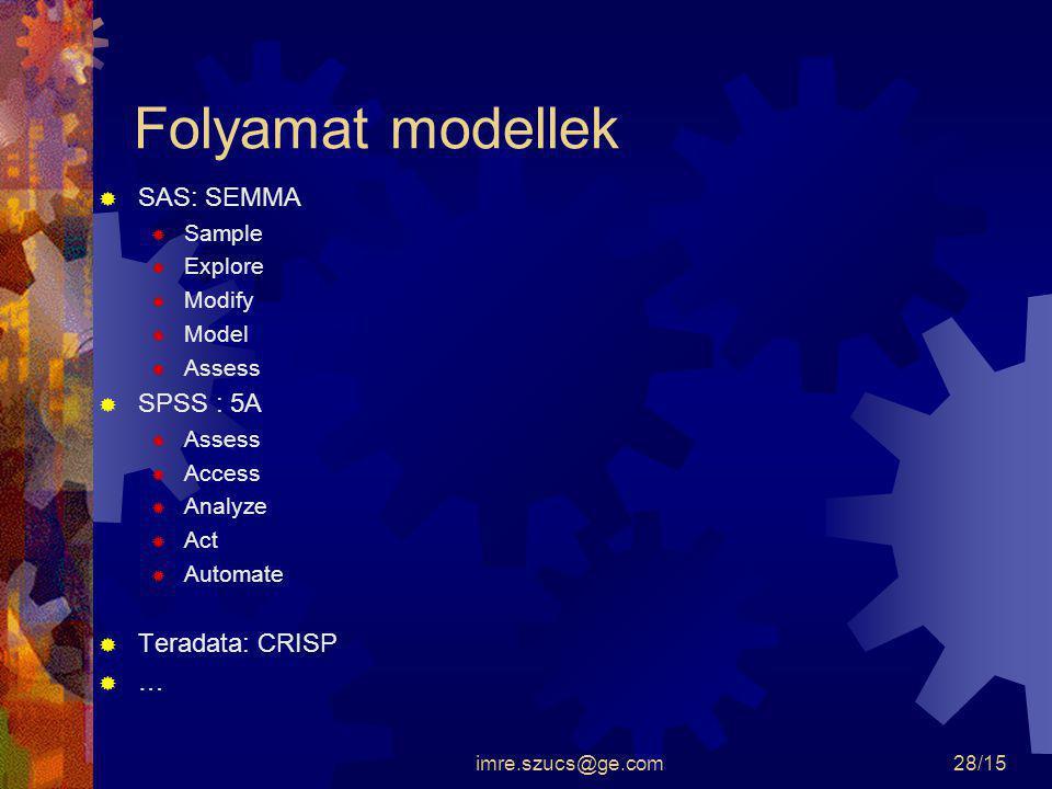 imre.szucs@ge.com28/15 Folyamat modellek  SAS: SEMMA  Sample  Explore  Modify  Model  Assess  SPSS : 5A  Assess  Access  Analyze  Act  Aut