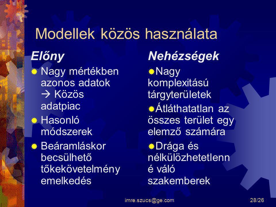imre.szucs@ge.com28/26 Modellek közös használata Előny  Nagy mértékben azonos adatok  Közös adatpiac  Hasonló módszerek  Beáramláskor becsülhető t