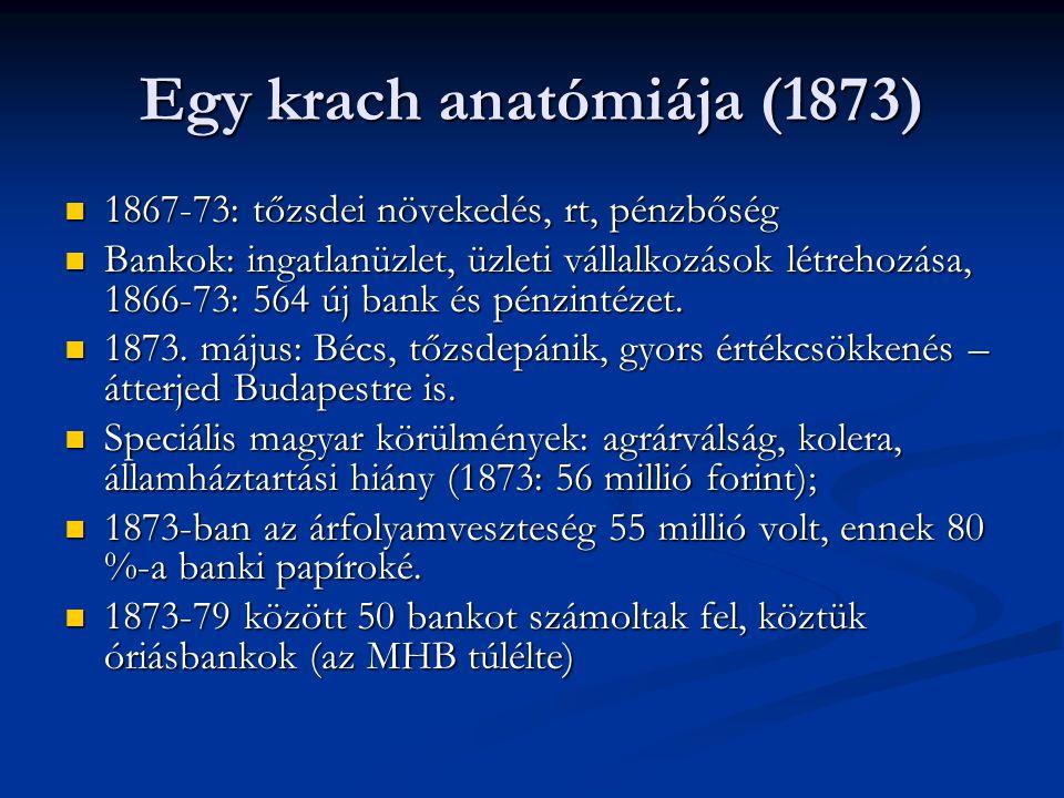 Egy krach anatómiája (1873)  1867-73: tőzsdei növekedés, rt, pénzbőség  Bankok: ingatlanüzlet, üzleti vállalkozások létrehozása, 1866-73: 564 új bank és pénzintézet.