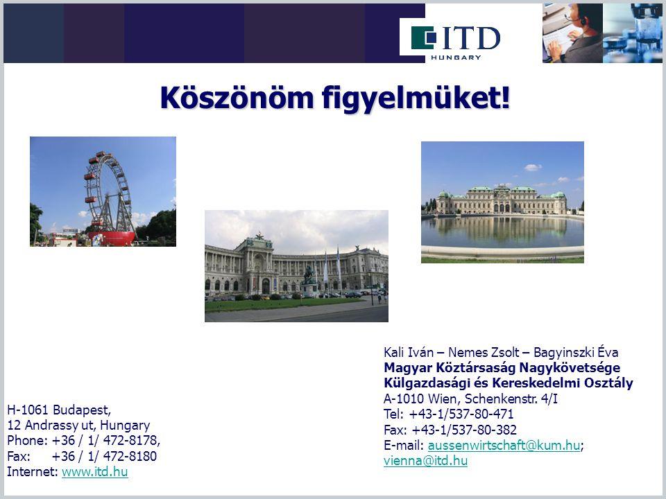 Köszönöm figyelmüket! H-1061 Budapest, 12 Andrassy ut, Hungary Phone: +36 / 1/ 472-8178, Fax: +36 / 1/ 472-8180 Internet: www.itd.huwww.itd.hu Kali Iv