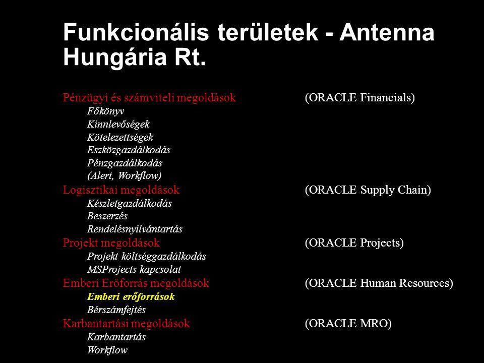 Funkcionális területek - Antenna Hungária Rt. Pénzügyi és számviteli megoldások (ORACLE Financials) Főkönyv Kinnlevőségek Kötelezettségek Eszközgazdál