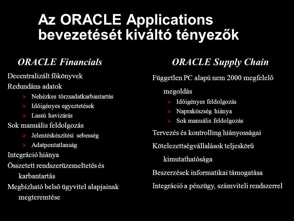 Az ORACLE Applications bevezetését kiváltó tényezők Decentralizált főkönyvek Redundáns adatok  Nehézkes törzsadatkarbantartás  Időigényes egyeztetés