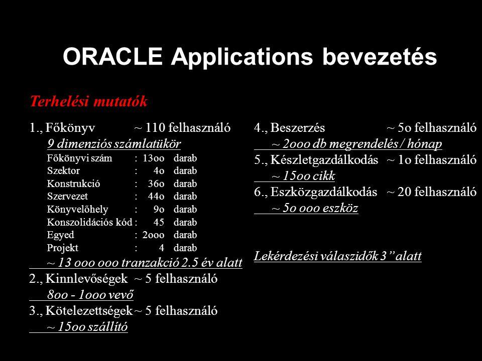ORACLE Applications bevezetés 1., Főkönyv~ 110 felhasználó 9 dimenziós számlatükör Főkönyvi szám:13oodarab Szektor:4odarab Konstrukció: 36odarab Szerv
